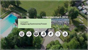 """Von der Initiative """"Untersteinbach 2030"""" zu den """"Dorffreunden Steinbacher Tal"""""""